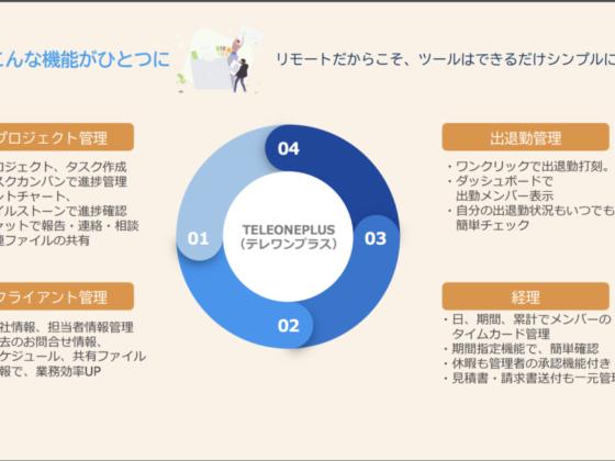 テレワーク導入ツールのテレワンプラス資料 一元管理